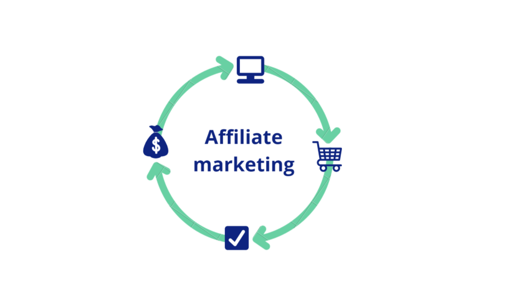 /affiliate-marketing-cirkel/