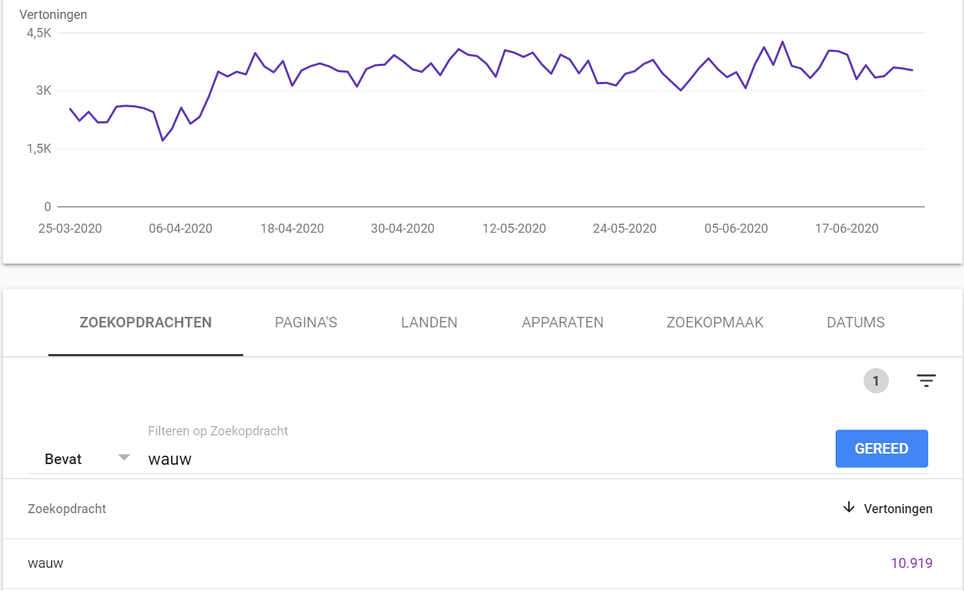 search-console-impressies-wauw