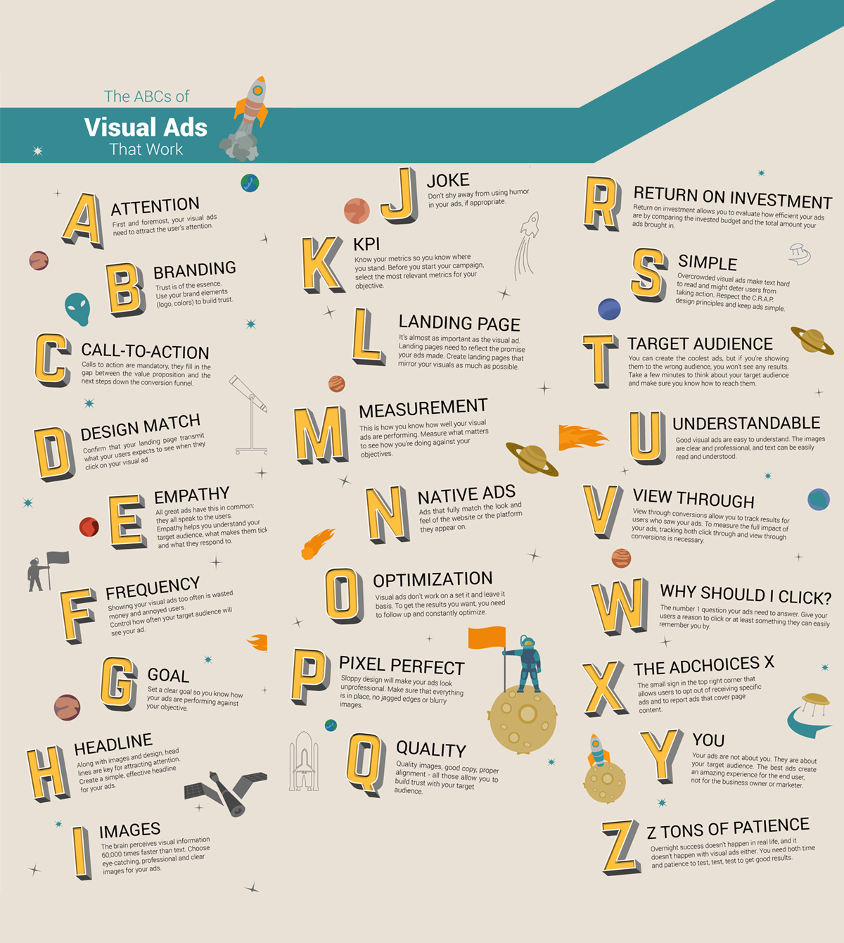 ABC visuele advertenties