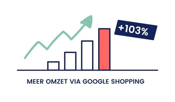 meer-omzet-met-google-shopping-uitbesteden1577184941