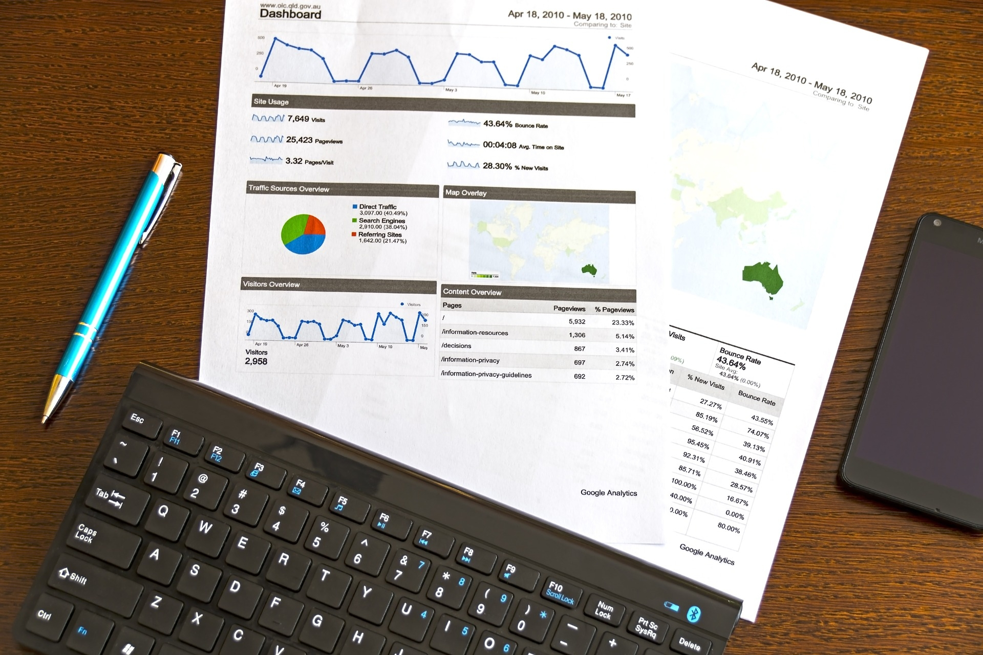 statistieken-remarketing