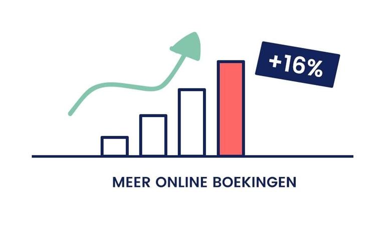 zoekmachine-adverteren-harderwijk1577184368